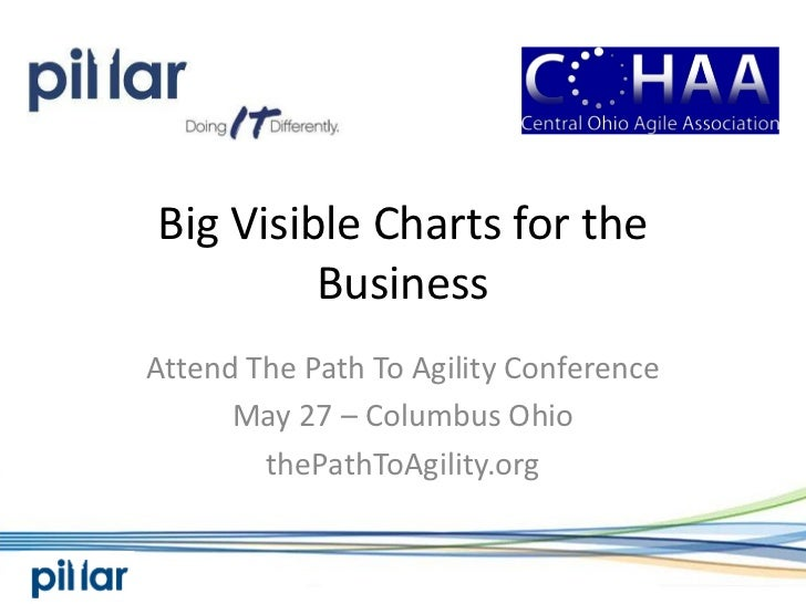 Big Visible Charts for the          Business Attend The Path To Agility Conference       May 27 – Columbus Ohio         th...