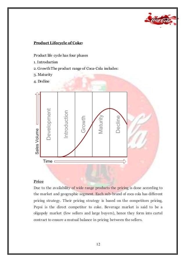 the product lifecycle of coca cola The product life cycle of a barbie doll - duration: 128 years of coca-cola's history in 2 minutes product life cycles development.
