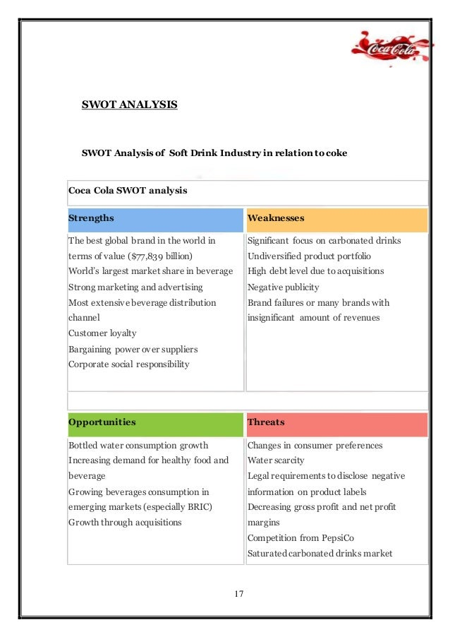 coca cola swot Performing a swot analysis i am doing coca-cola for my swot analysis and would like to share my quick analysis strength- globally recognized brand in carbonated beverages weakness- focus on carbonated drinks and negative publicity opportunities- increase demand for health drinks threats- changes in consumer preferences.