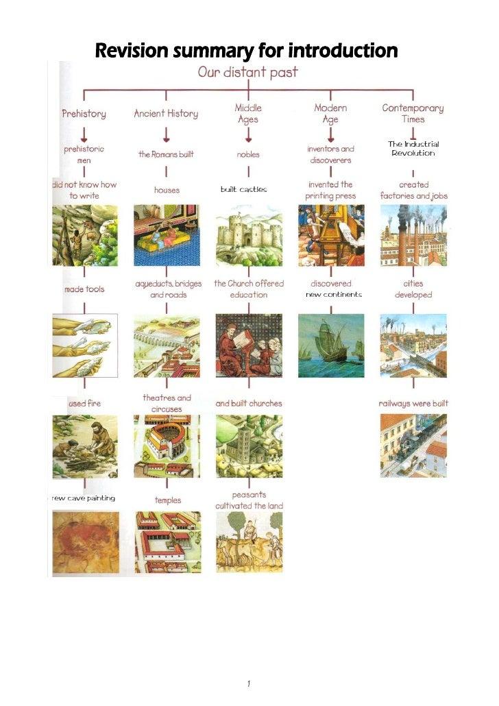 Revision Summary 00 History
