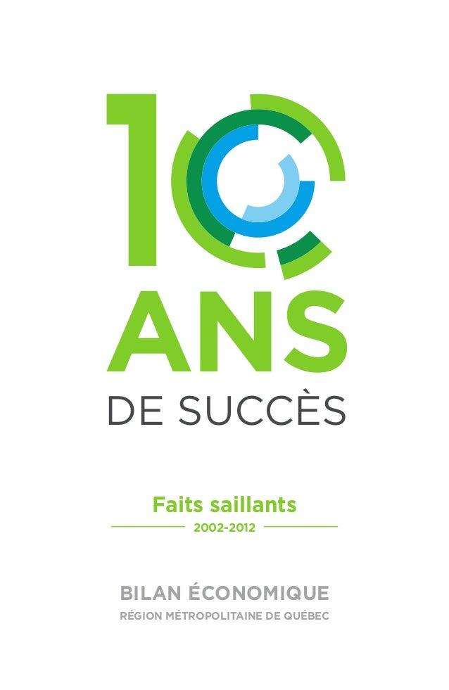 Faits saillants2002-2012BILAN ÉCONOMIQUERÉGION MÉTROPOLITAINE DE QUÉBECDE SUCCÈS