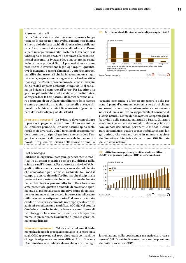 Bilancio+dell+attuazione+della+politica+ambientale+ambiente+svizzera+2013