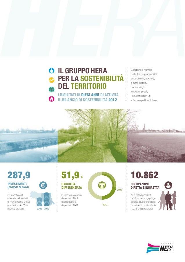 287,9 INVESTIMENTI (milioni di euro) 51,9 % RACCOLTA DIFFERENZIATA In ulteriore crescita rispetto al 2011 e raddoppiata ri...