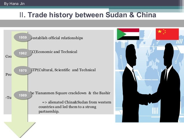 what is the relationship between china and sudan