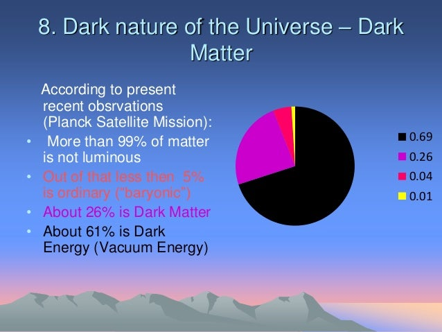 dark matter vs dark energy Dark energy is a more recent idea it, too, comes from astronomical observations, this time of supernovae a 1998 analysis of the light from these stellar explosions suggested that not only.