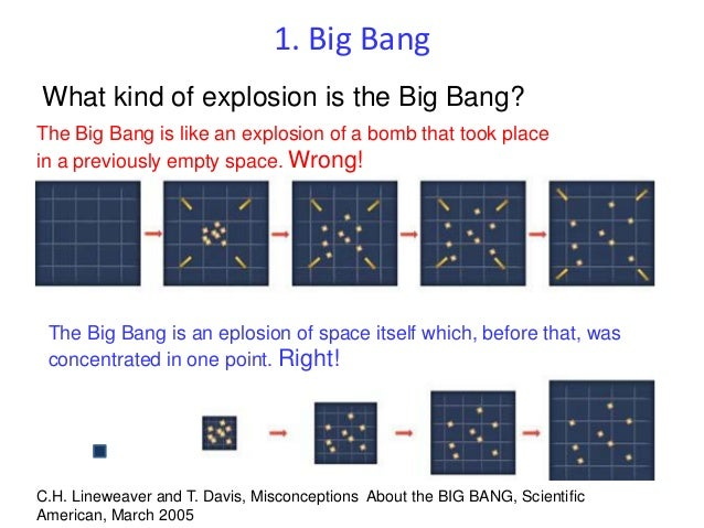 Scientific american big bang nucleosynthesis