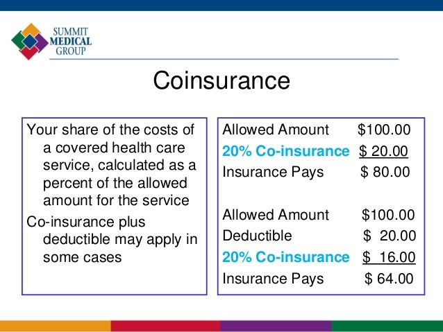 Health Insurance 80 20 Plan
