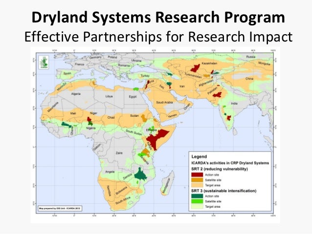 Dryland Systems Research ProgramEffective Partnerships for Research Impact
