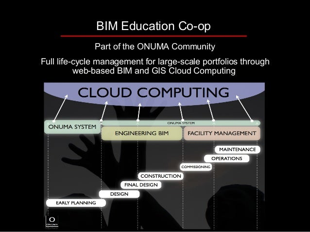 BIM Education Co-op Part of the ONUMA Community Full life-cycle management for large-scale portfolios through web-based BI...