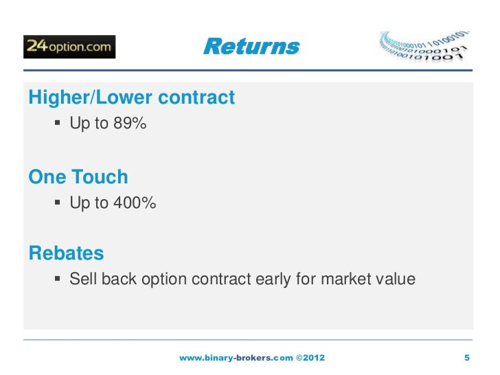 Options trading at schwab