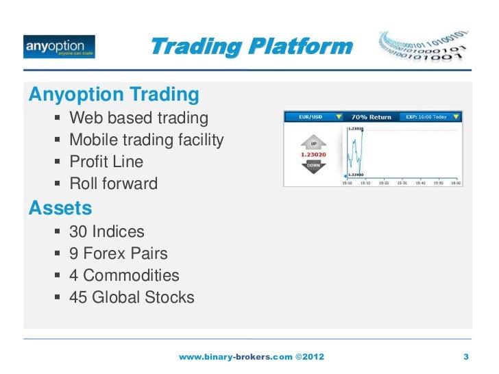 review of binary options brokers
