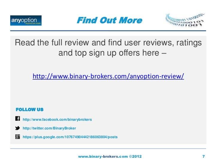 Regulated binary options brokers 2013