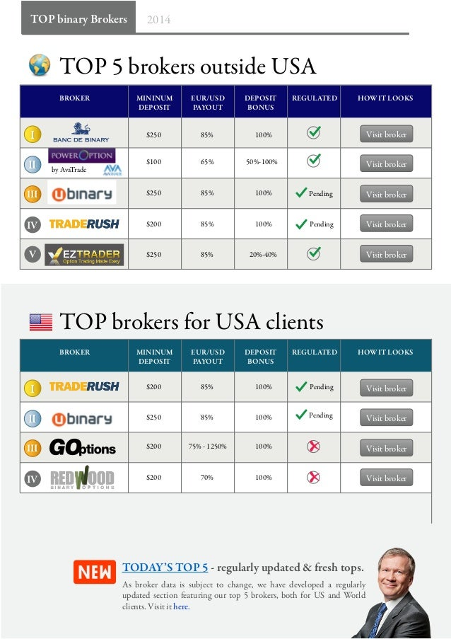 Top ten binary options broker
