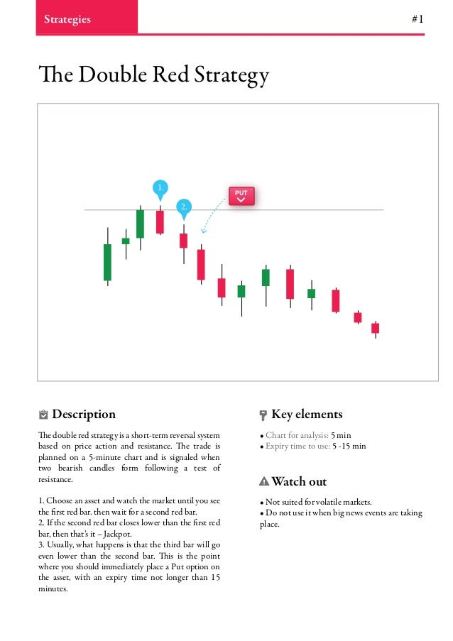 Trading options at expiration free pdf