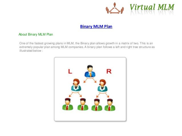 Power options binary trading