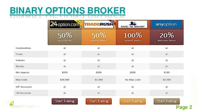 Forex options brokers list of