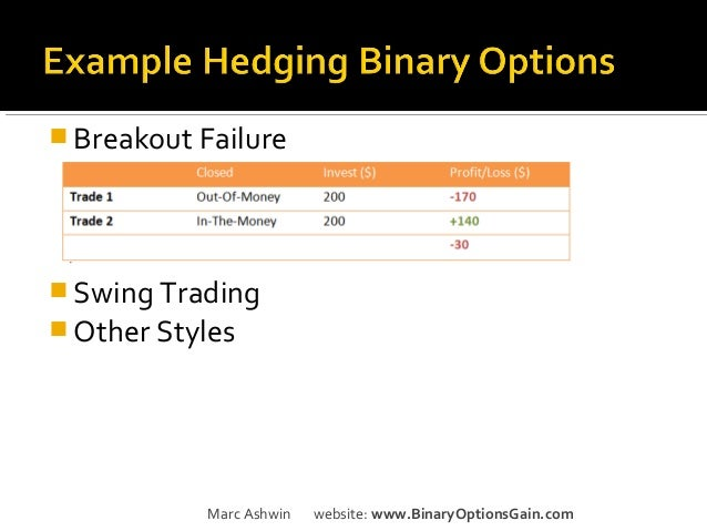 Hedging with fx options
