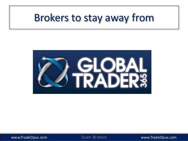 Mypivots day trading forum