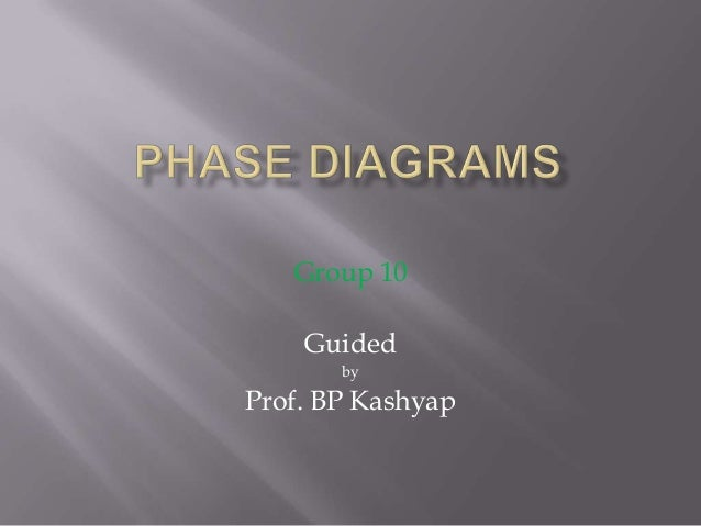 Group 10 Guided by  Prof. BP Kashyap