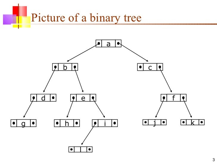 Binary tree with n nodes