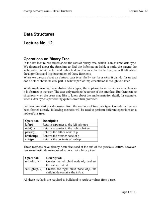 ecomputernotes.com Data Structures Lecture No. 12 ___________________________________________________________________ Page...