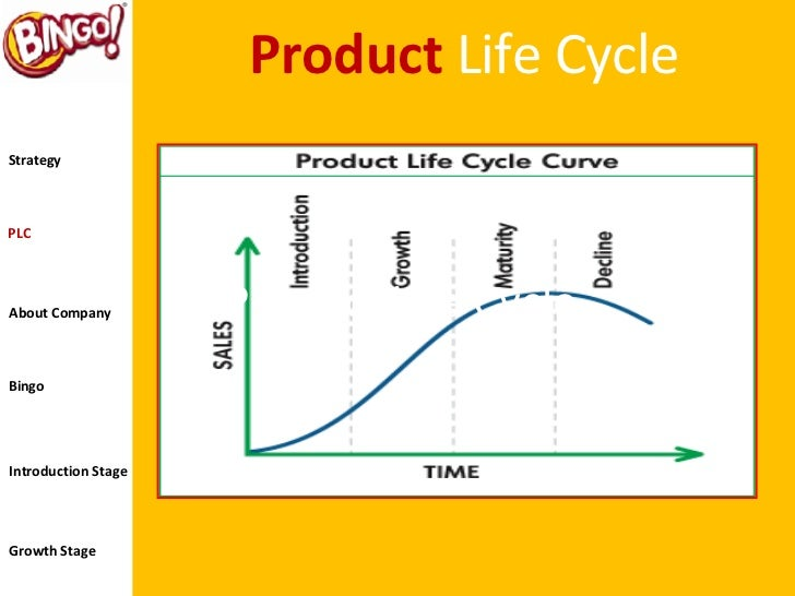 galaxy chocolate product life cycle free essays 2008 managing product life cycle in the auto industry: evaluating carmakers effectiveness essays in books, articles free from the product life cycle.