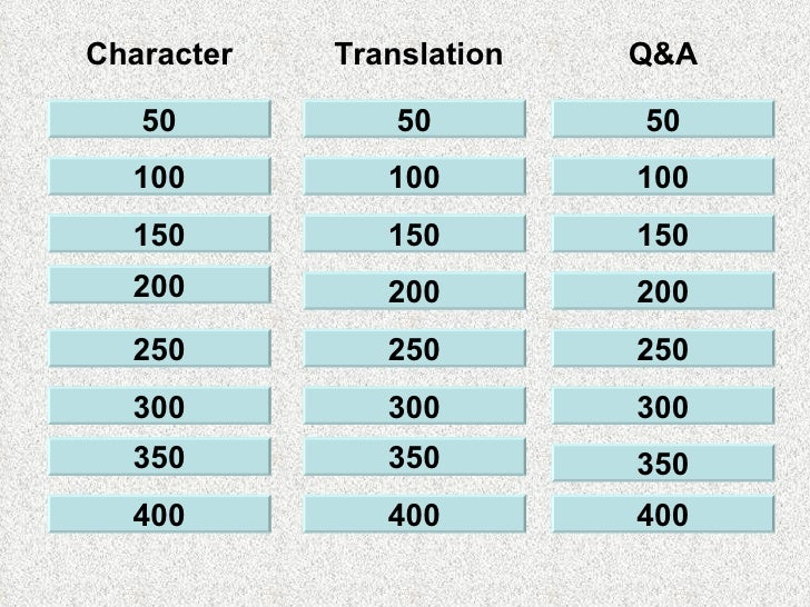 50 100 150 200 250 300 350 400 150 200 250 300 350 400 400 350 300 250 200 150 100 100 50 50 Character Translation Q&A