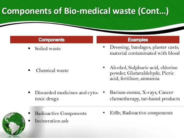 biomedical waste thesis I hereby certify that i am the sole author of this thesis and that no part of this thesis  has  section 462: bagless biomedical waste containers.