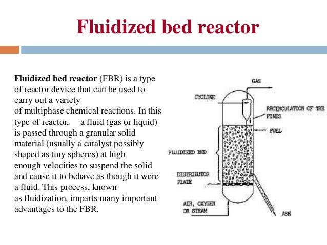 fluidised bed reactors 2