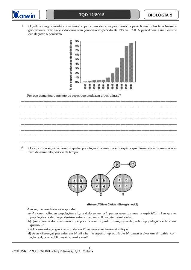 TQD 12/2012                                       BIOLOGIA 2    1.   O gráfico a seguir mostra como variou o percentual de...