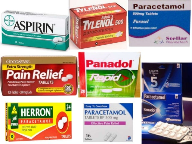 Image Result For Is Tylenol An Anti Inflammatory