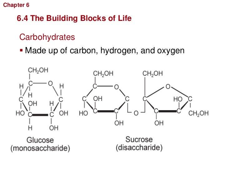 element compounds