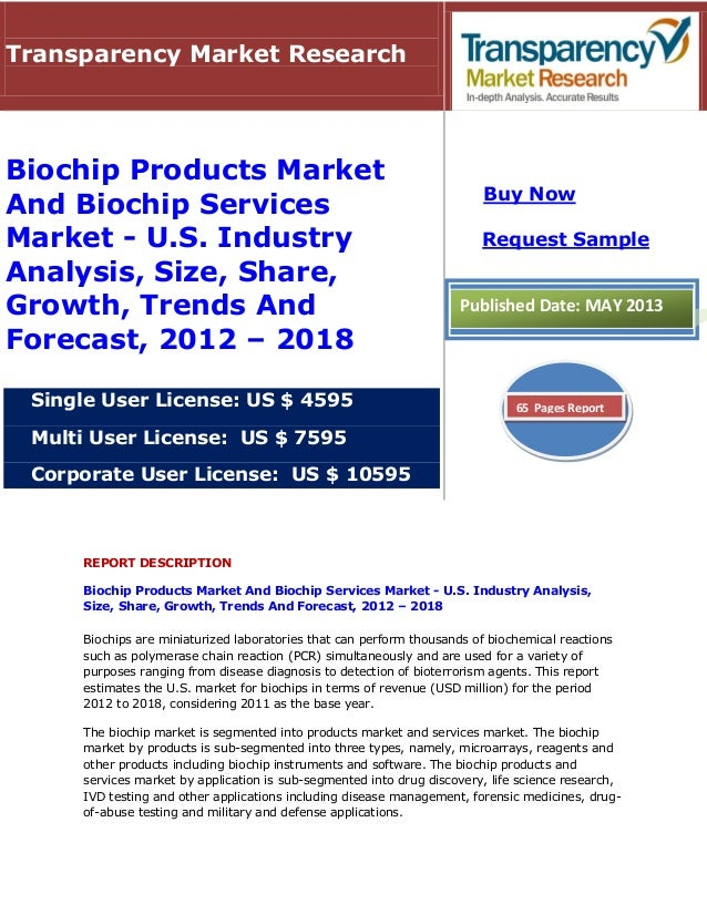 REPORT DESCRIPTIONBiochip Products Market And Biochip Services Market - U.S. Industry Analysis,Size, Share, Growth, Trends...