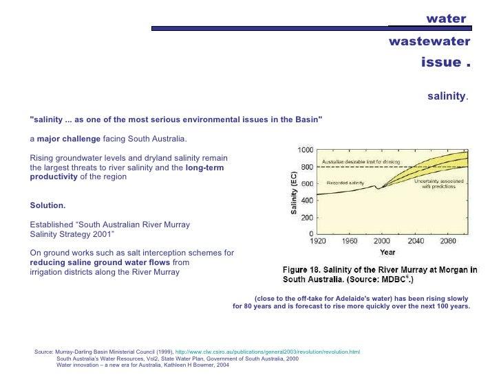 dryland salinity in australia essay
