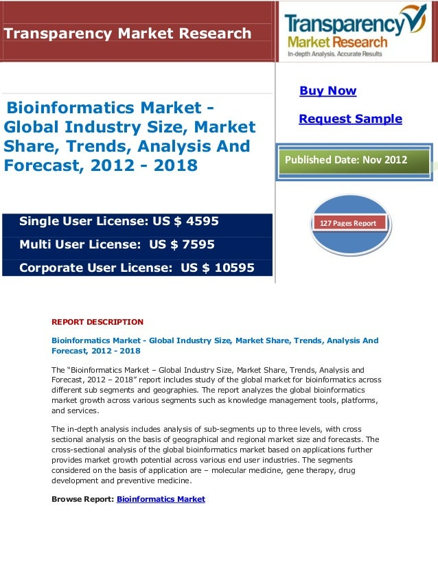 Bioinformatics Market - Global Industry Size, Market Share, Trends, Analysis And Forecast, 2012 - 2018
