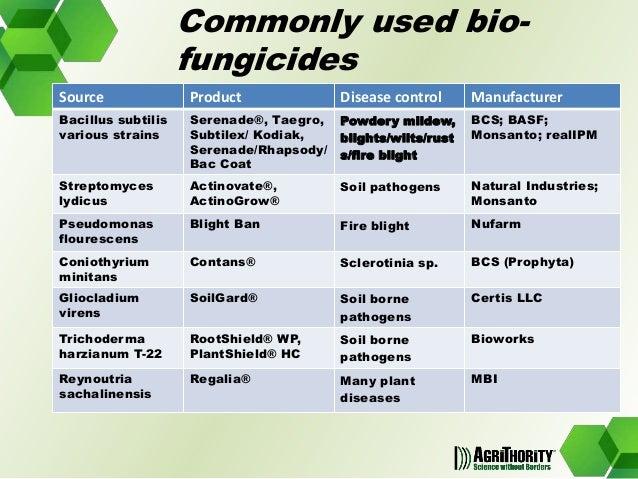 bio pharmaceuticals steroids