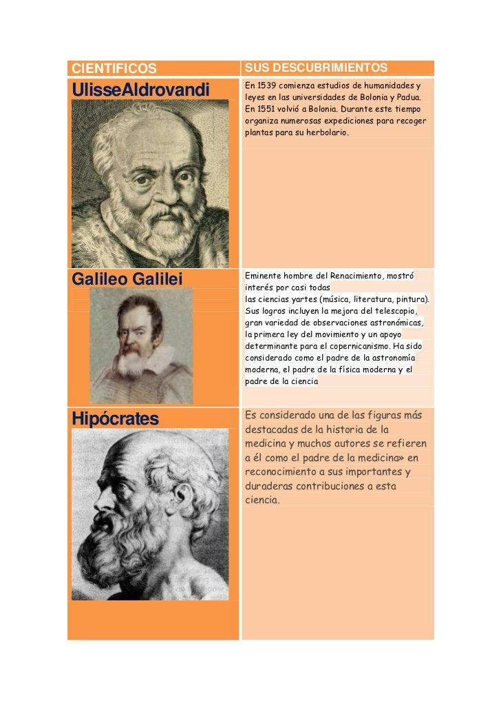 CIENTIFICOS        SUS DESCUBRIMIENTOS                   En 1539 comienza estudios de humanidades yUlisseAldrovandi   leye...