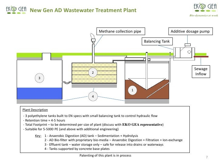 hydraulic profile of seawage treatment plant Treatment plant hydraulic profile and details on cutting and plant a facultative aerobic lagoons treatment plant sewage treatment plants.