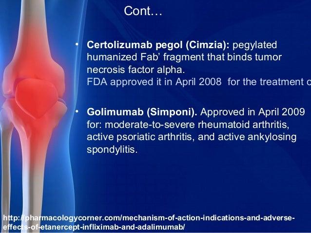 Biologics In Rheumatoid Arthritis