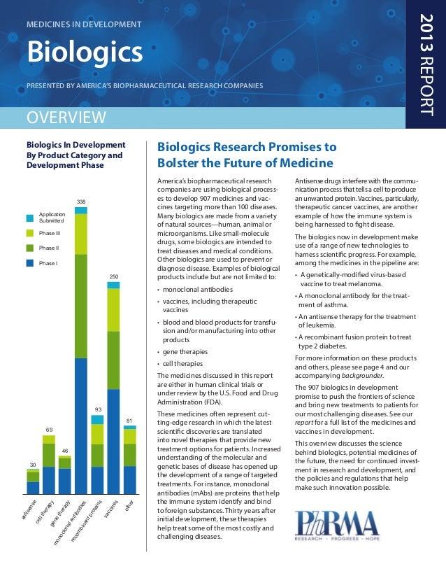 2013 REPORT     Medicines in Development  Biologics     presented by america's biopharmaceutical research companies     Ov...