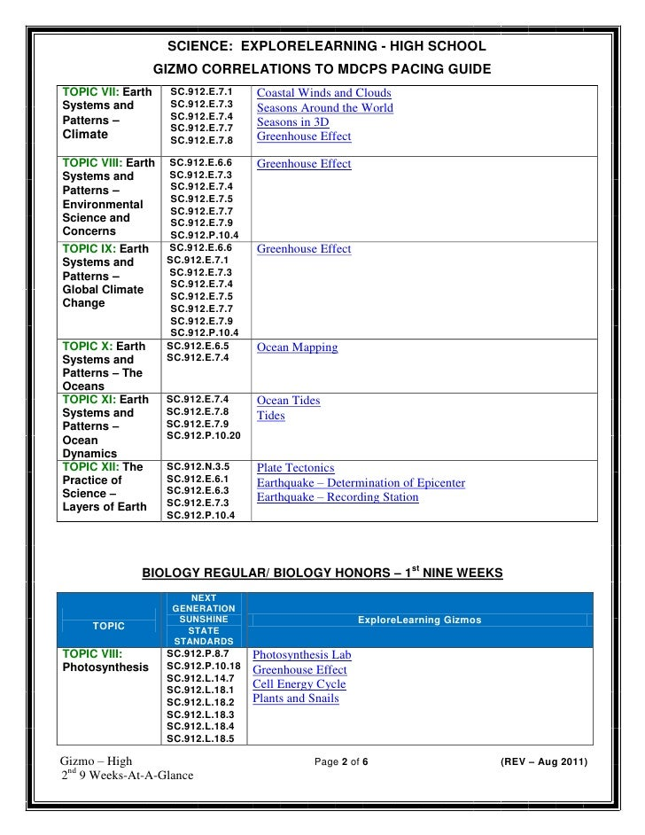 Biology 2nd nine weeks mdcps science pacing guides gizmo ...