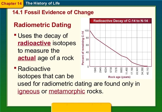 What is relative dating in biology