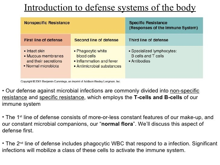 Introduction to defense systems of the body <ul><li>Our defense against microbial infections are commonly divided into  no...