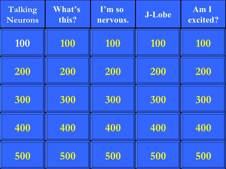 Biology jeopardy 1