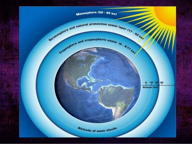 the growing concern over depleting ozone layer and its effects Polar ozone depletion essay examples the growing concern over depleting ozone layer and its a discussion about the potential effects of a depleted ozone layer.