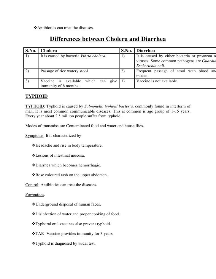 Biology worksheets for grade 8 cbse