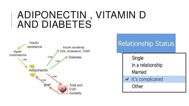 adiponectin and leptin relationship test