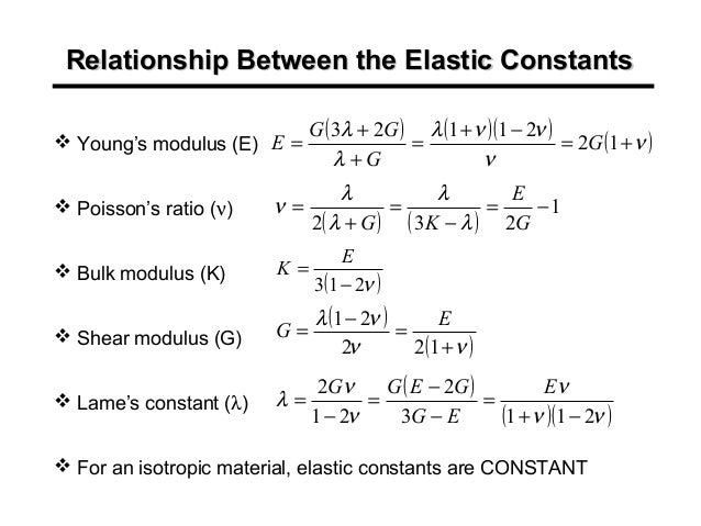 relationship between hooke law and young modulus of wood