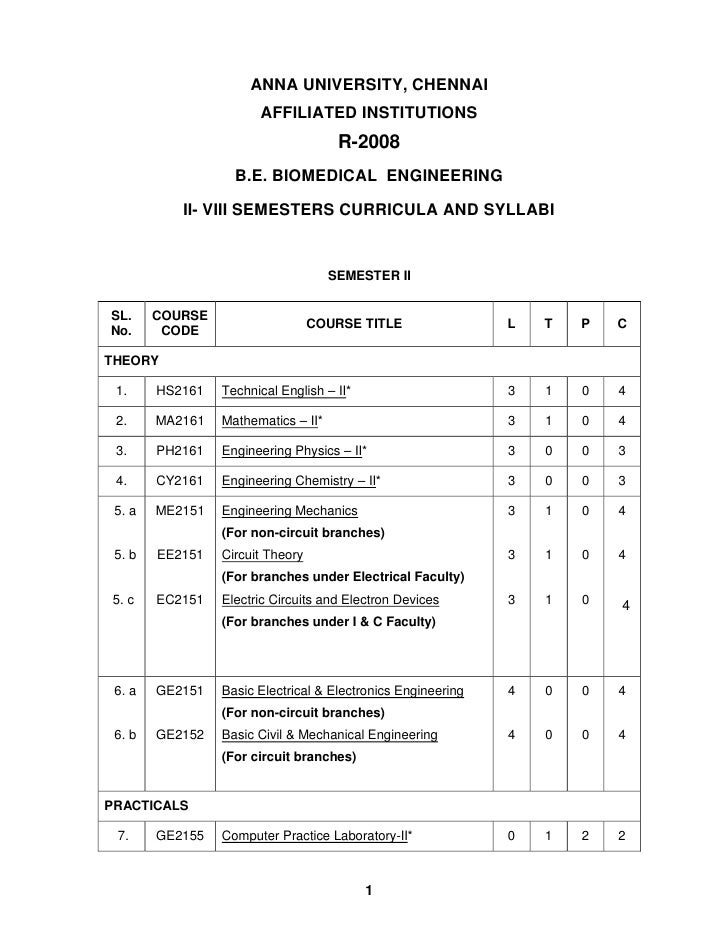 ANNA UNIVERSITY, CHENNAI AFFILIATED INSTITUTIONS R-2008 B.E. BIOMEDICAL ENGINEERING II- VIII SEMESTERS CURRICULA AND SYLLABI