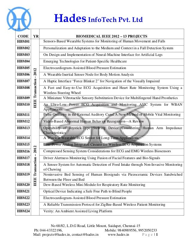 Hades InfoTech Pvt. LtdCODE YR                                              BIOMEDICAL IEEE 2012 – 13 PROJECTSHBM01       ...